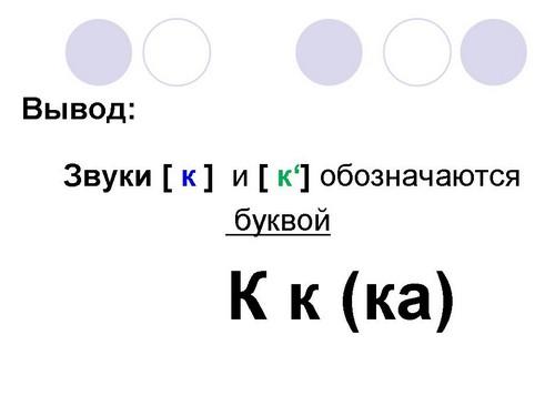 логопедия знакомство с буквами и звуками