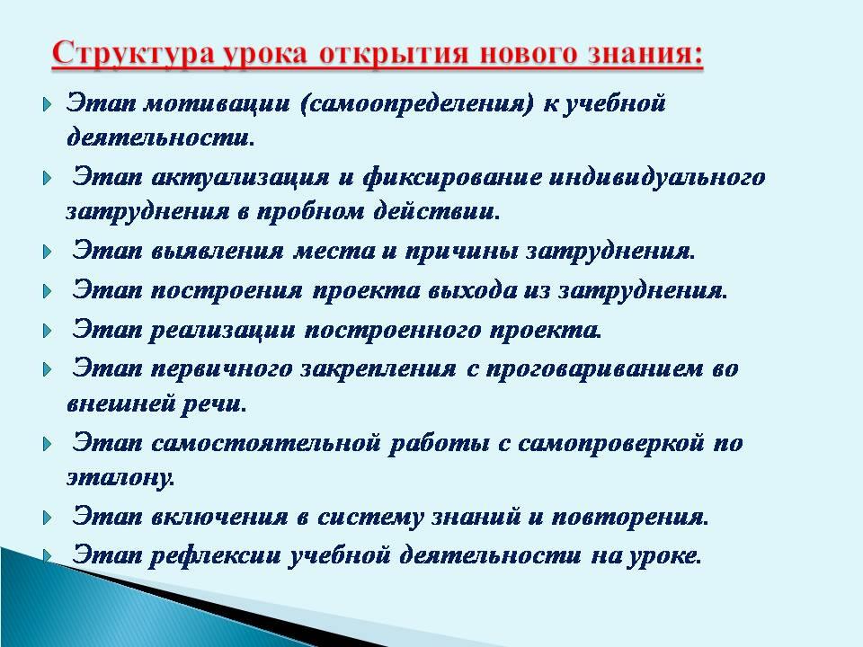 """""""Буквы О-Ё после шипящих в"""