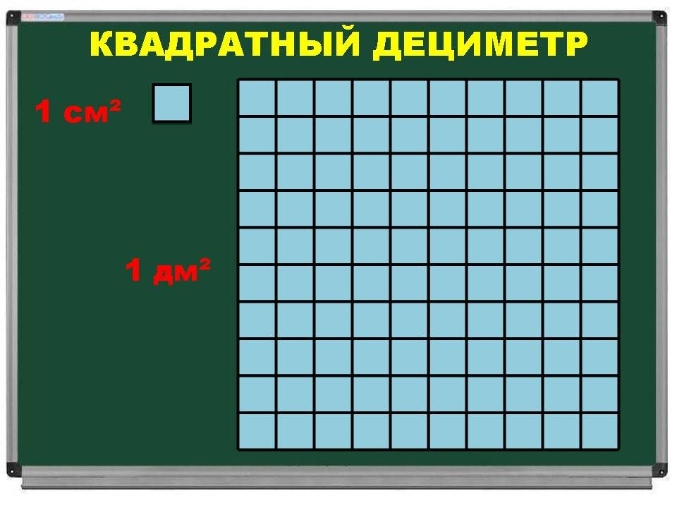 знакомство с понятием площадь фигуры 2 класс