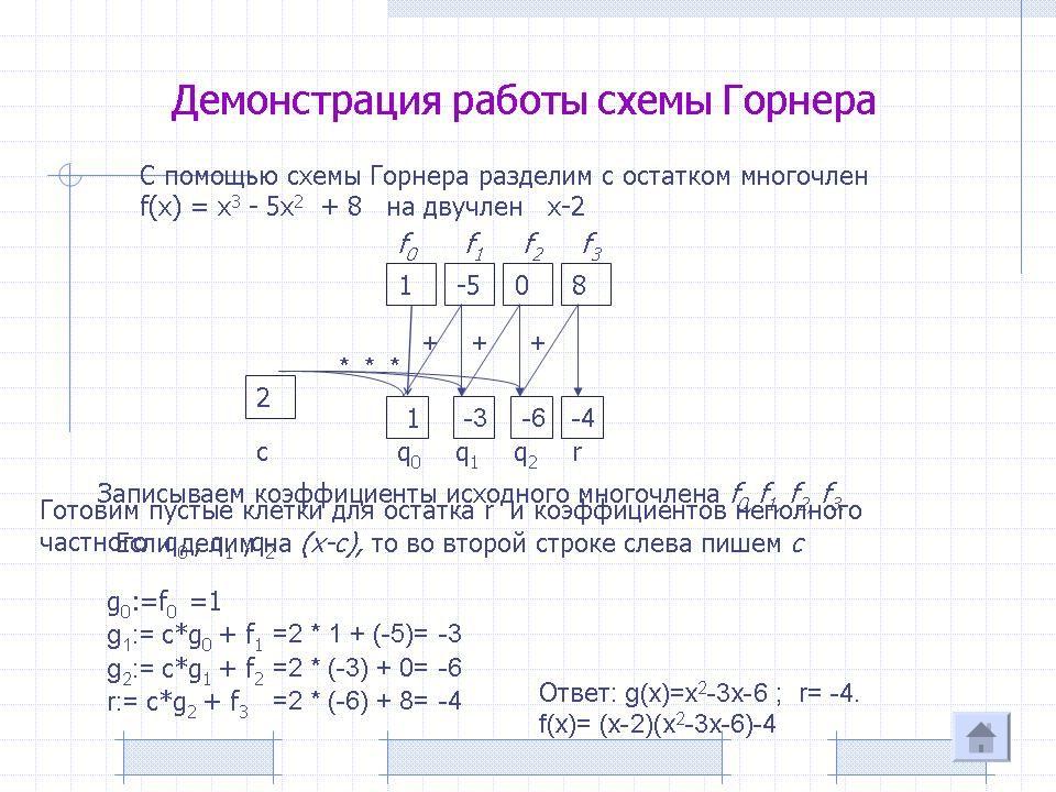 """Тема урока """"Теорема Безу."""