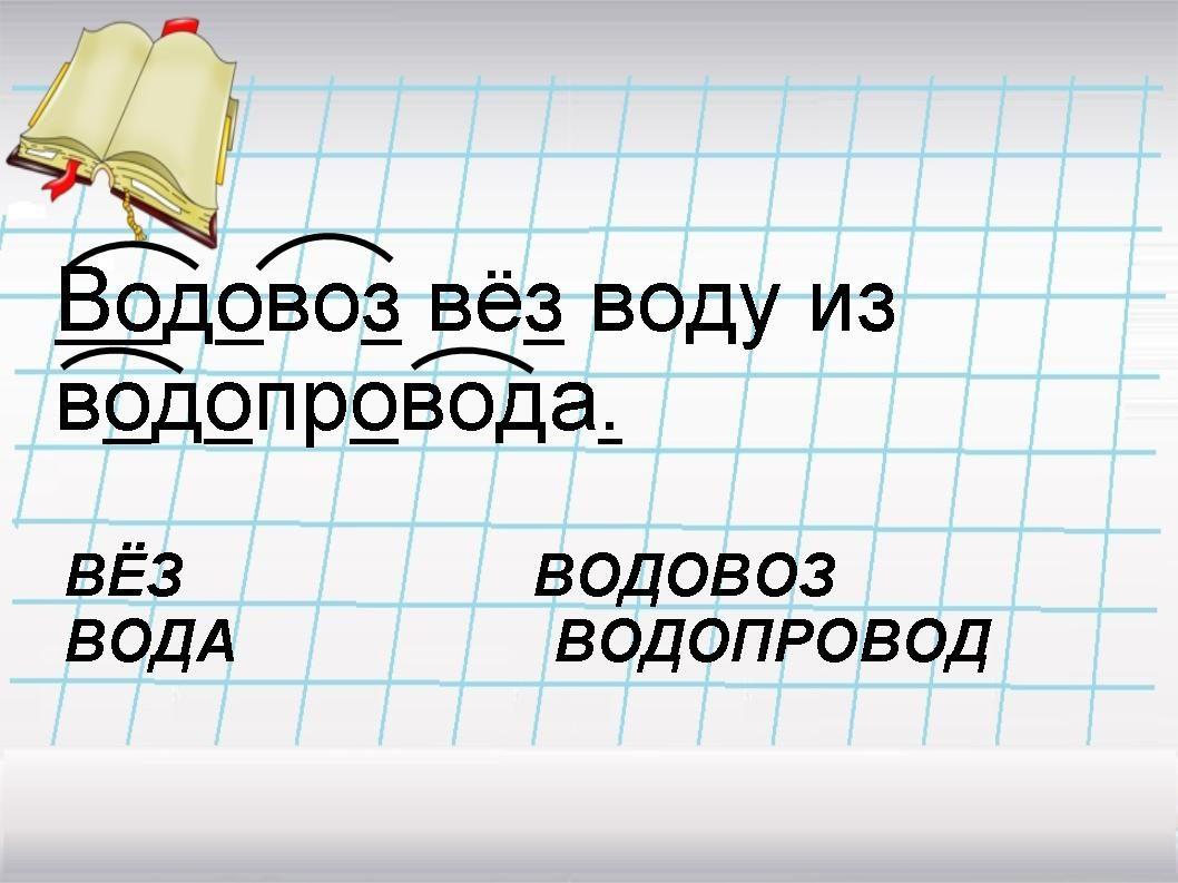 урок русского языка правописание сложных существительных презентация