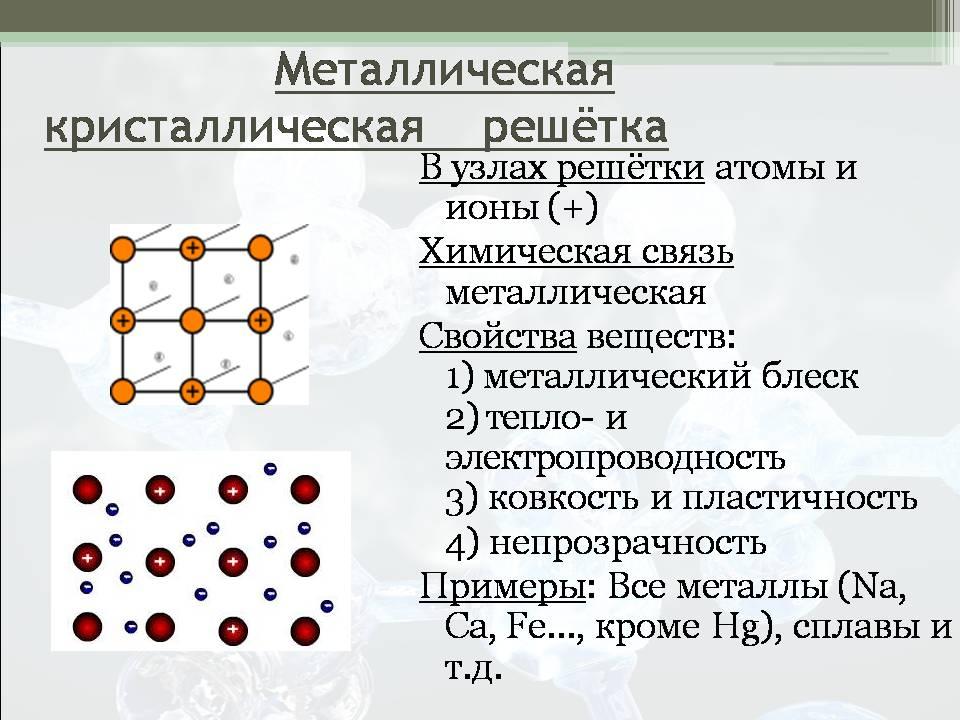 Молекулярные кристаллические решетки доклад 9516