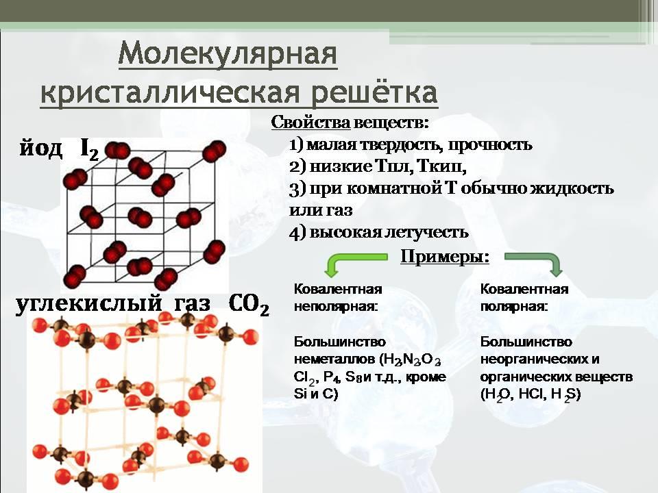 Молекулярные кристаллические решетки доклад 4711