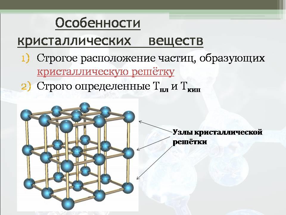 Типы кристаллических решеток