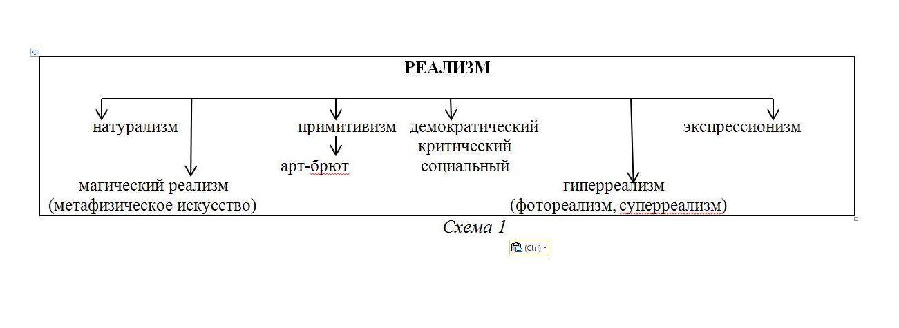 """Схема 1. """""""