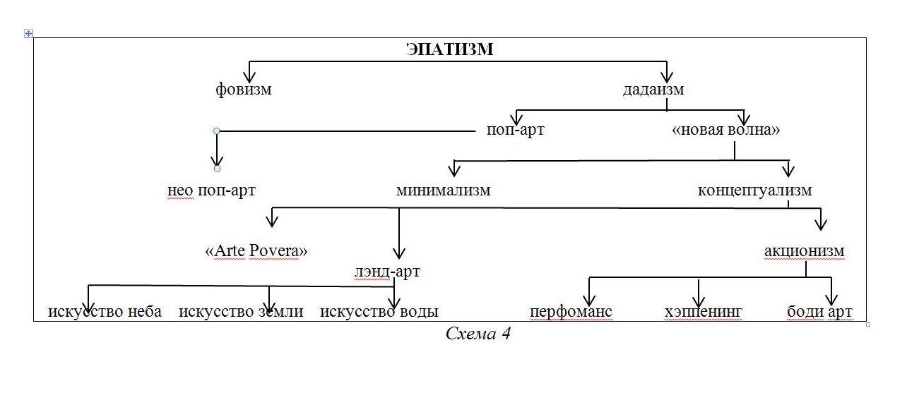 """Схема 4. """""""