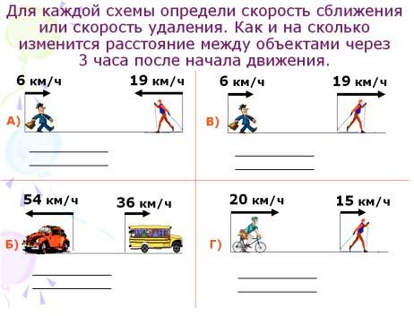 Урок решение задач на движение 4 класс решение задачи про 12 монет и весы