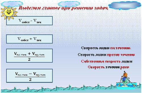вычисление скорости лодки против течения
