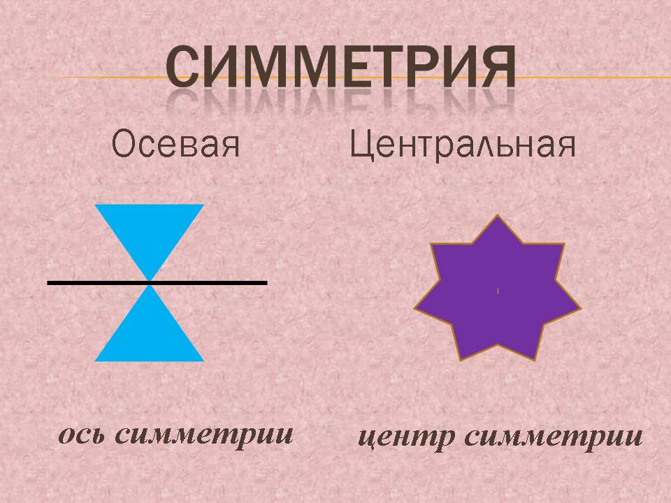 Картинки по запросу центральная симметрия в геометрии презентация 6 класс