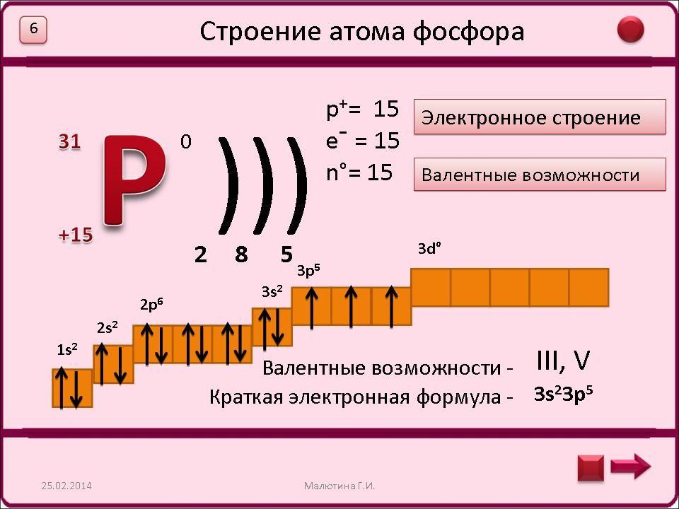По следам элемента фосфора