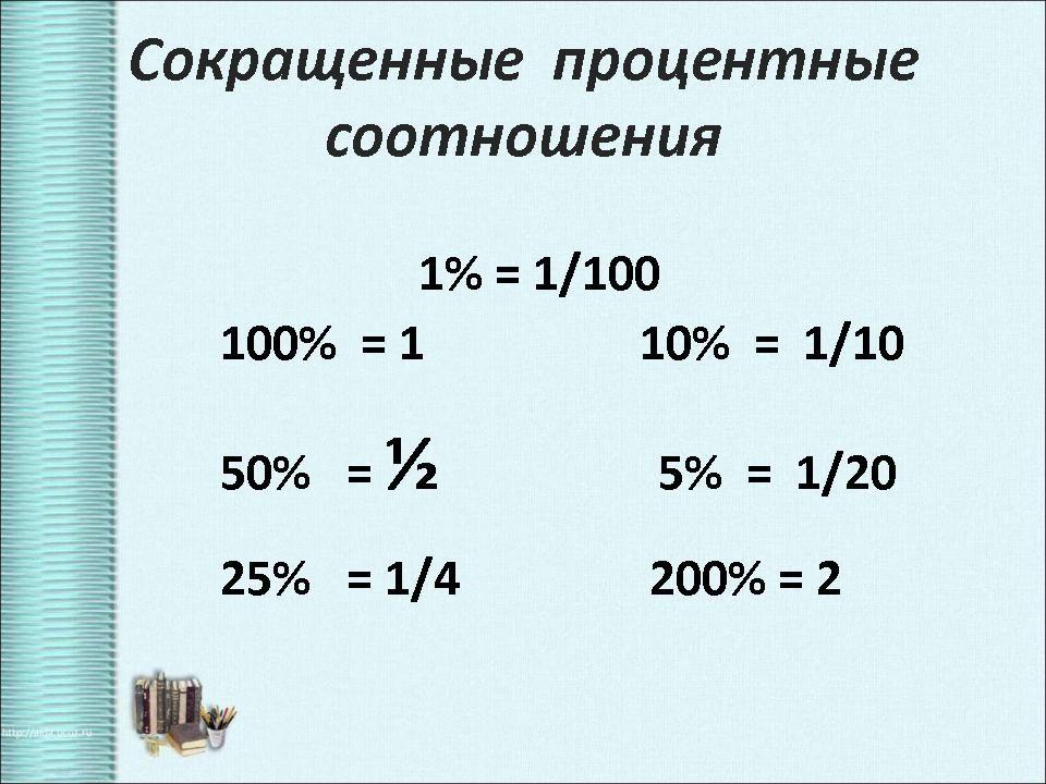 Решение задачи на проценты 9 класс компланарные вектора задачи решения