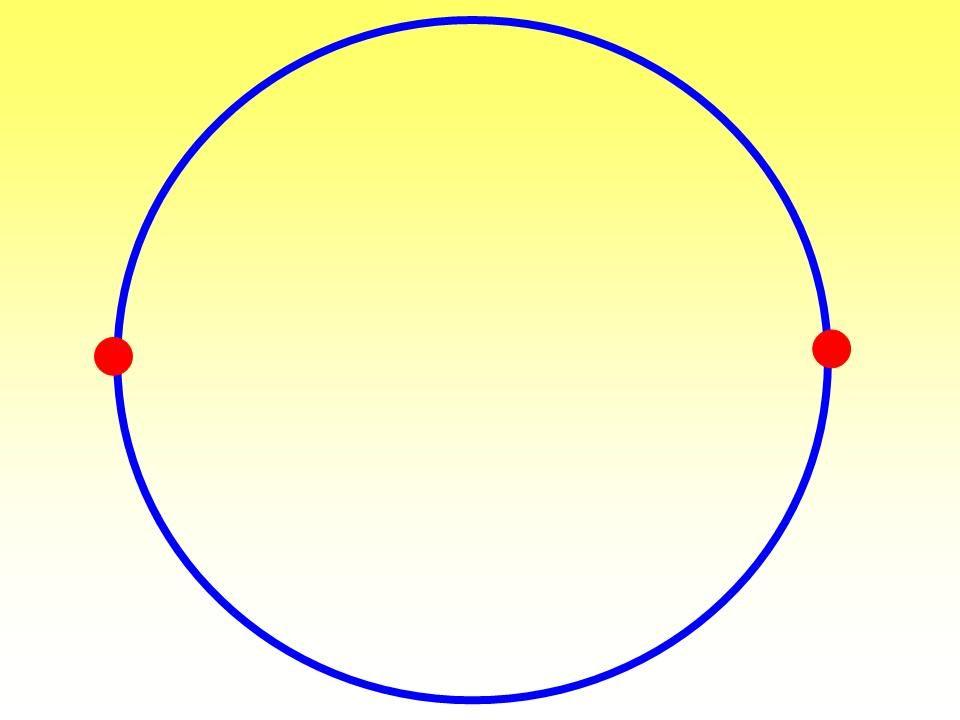 Видеоурок по Геометрии 7 Класс