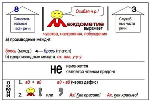 Примеры использования.