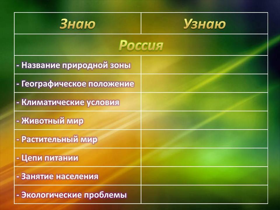 """""""Природная зона – степь""""."""