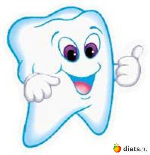 щетка, схема чистки зубов.