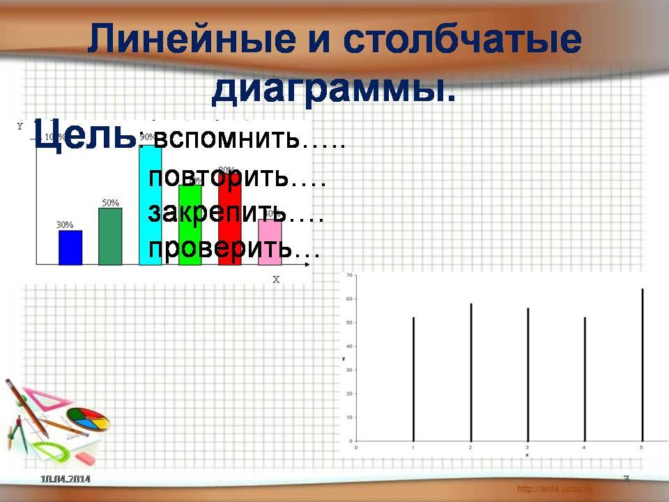 знакомство со столбчатыми диаграммами 4 класс