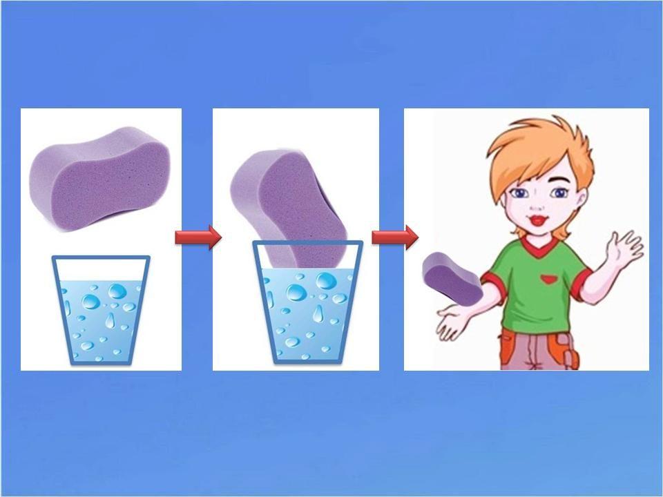 Картинки схемы опытов для детского сада