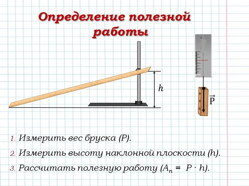 Психологическая Уравновешенность Обж 7 Класс Презентация