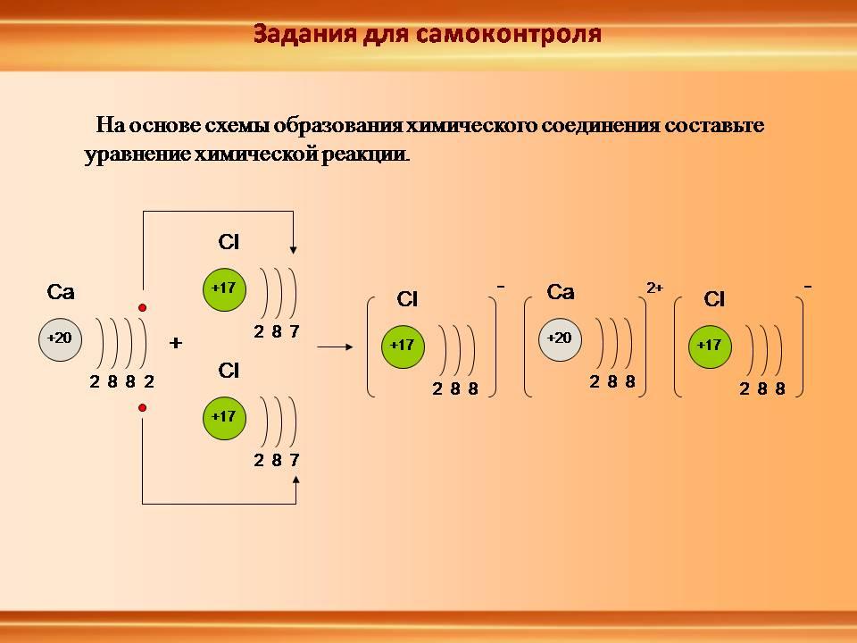 Схема образования связей фтор