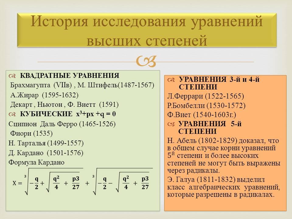 «Методы решения уравнений