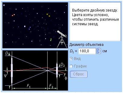 схема телескопа-рефрактора