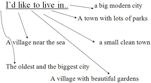 do you prefer to live in village or town