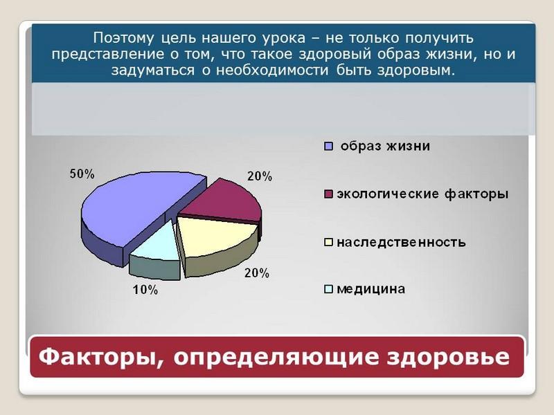 школа диетологов россии