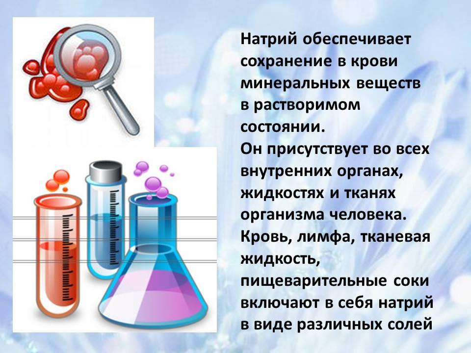 Раствор Солевой Изотонический фото