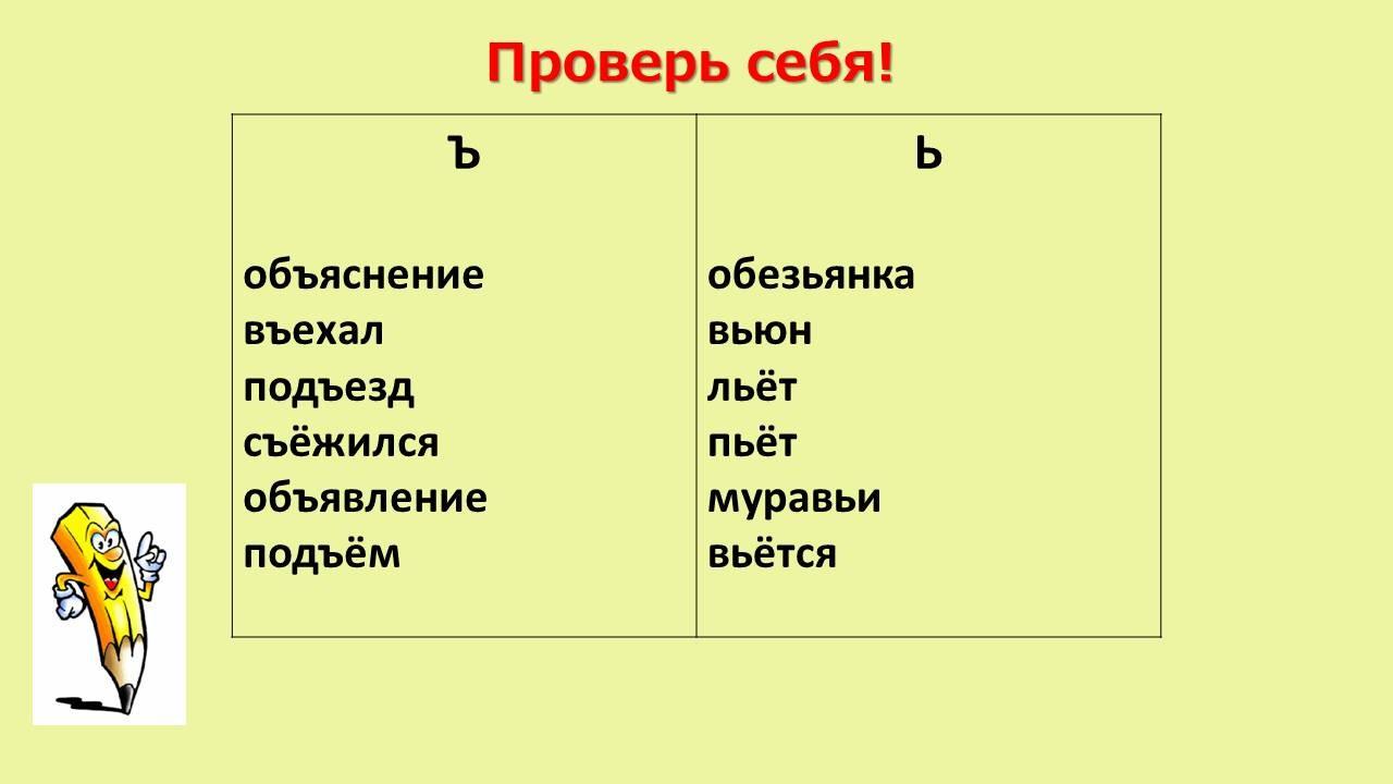 слова с ъ знаком 1 класс