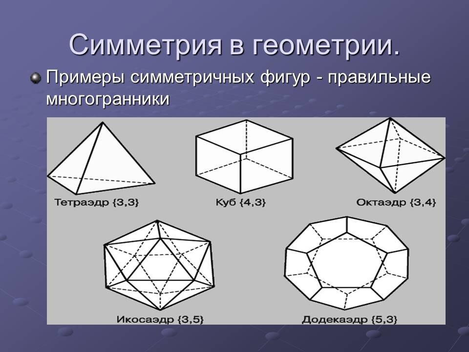 Симметрия в многогранниках реферат 2138