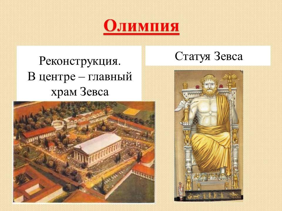 сочинение про олимпийские игры в древней греции презентация