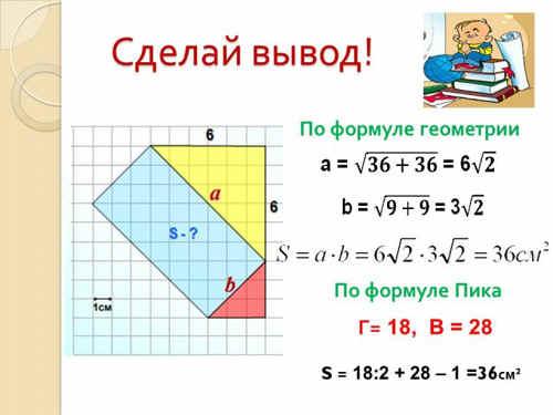 Задачи решение формула пика искусство решения задач