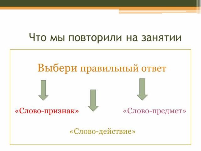 логопедическое занятие знакомство с предложением