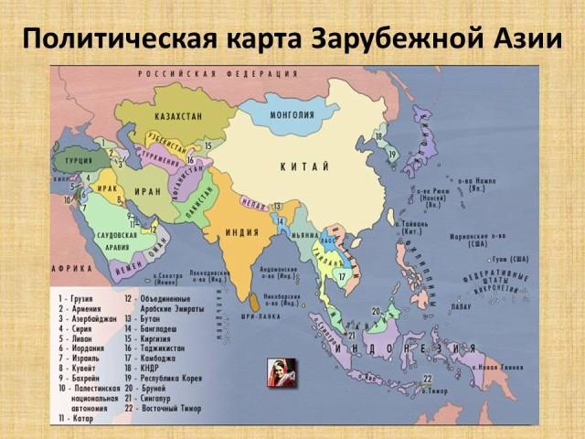 Зарубежная азия занимает