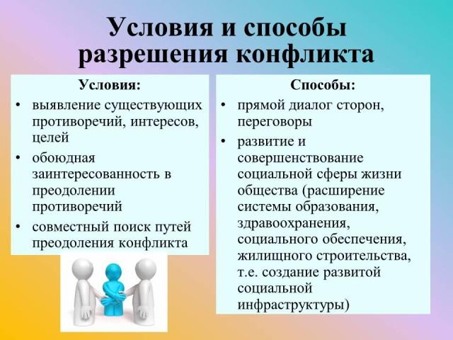 Социальный конфликт эссе обществознание 175