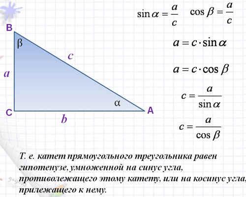 Как решить задачу найти катет математический форум по решению задач