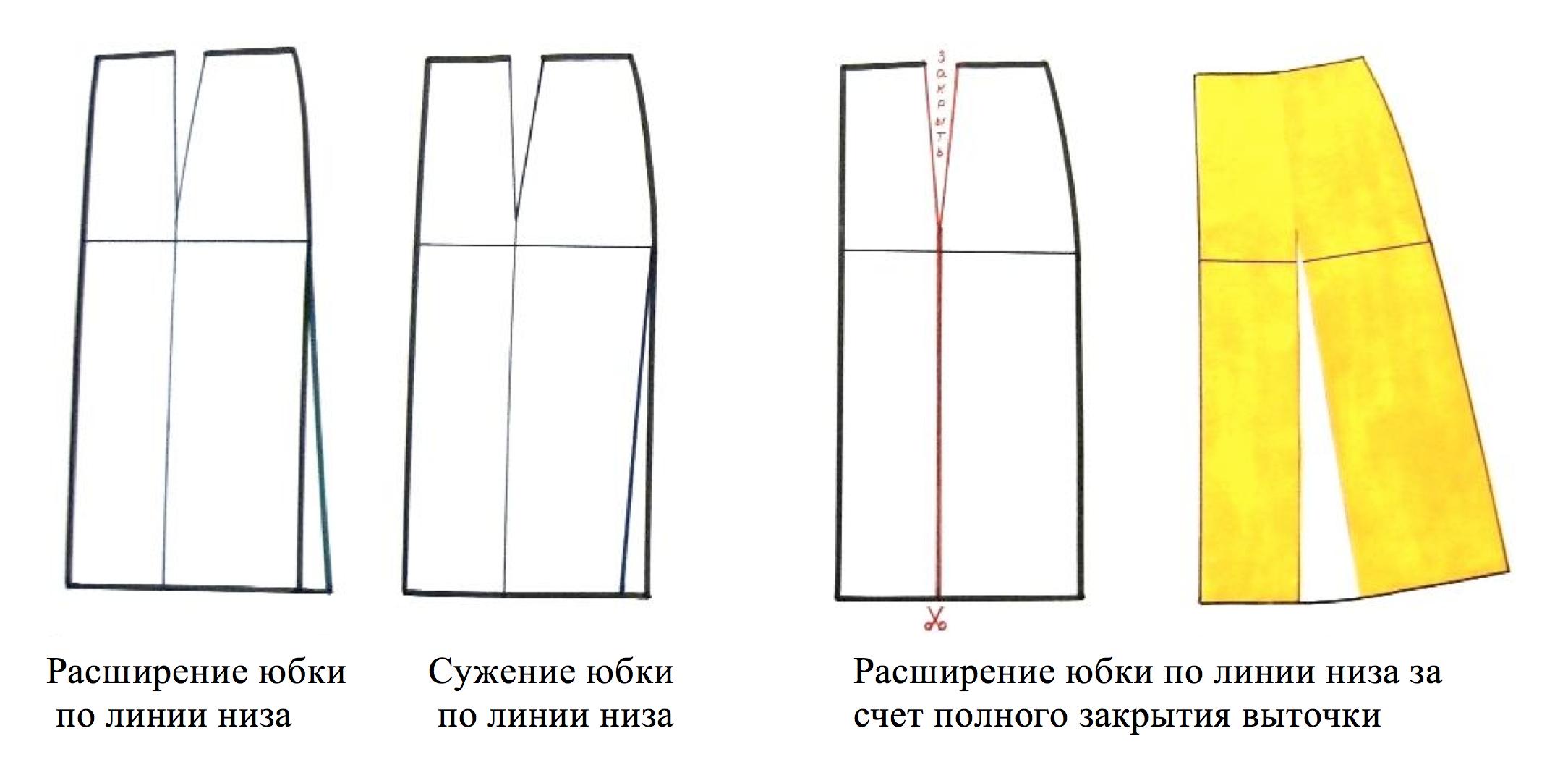Как сделать складки на юбке карандаш