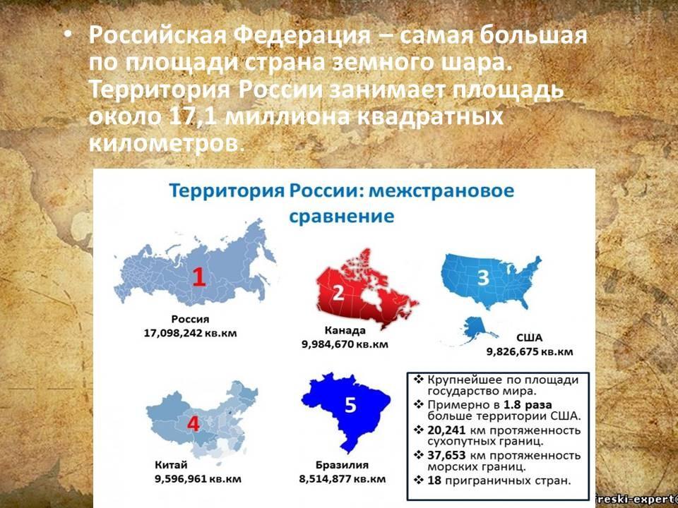 российская федерация занимает территорию