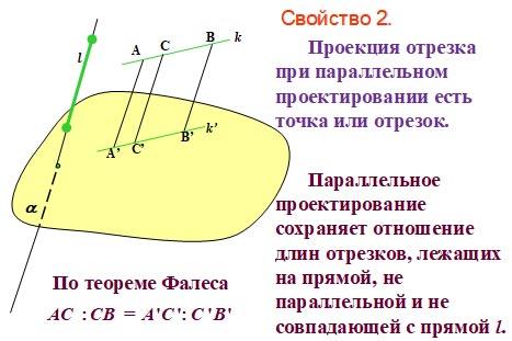 Задачи с решением параллельное проектирование решить задачу по методу фифо