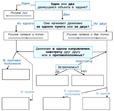 Работа с моделью виды движений модельное агенство нефтегорск